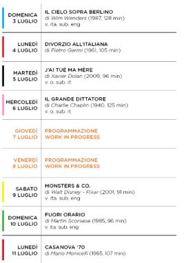 Cinema Trastevere 5
