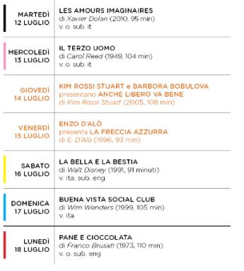 Cinema Trastevere 6